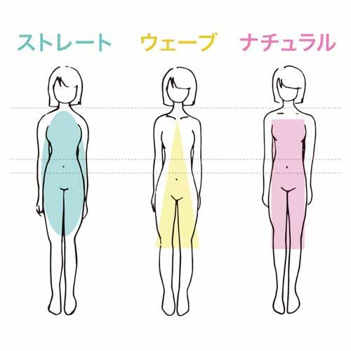 もう服選びに失敗しない!〜骨格診断で自分がオシャレに見えるスタイルを知ろう〜